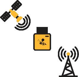 GPS Fleet Tracking - Roambee